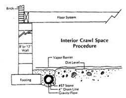 Pole Barn Wall Section Drawing